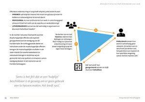 voorbeeld beleidskader inclusieve samenleving-17