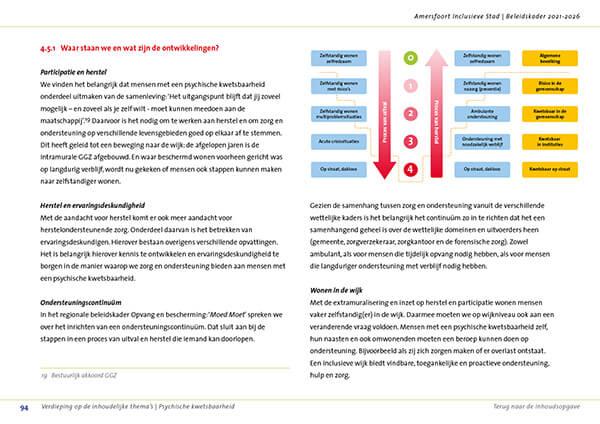 voorbeeld beleidskader inclusieve samenleving-94